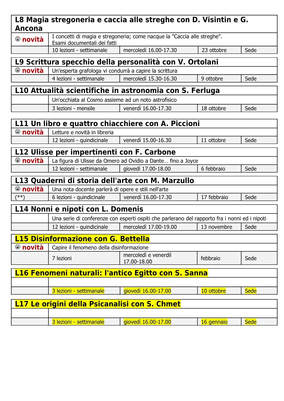 Libretto programma 2019-2020 al 22-9-2019 web13